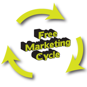Customer Reviews and Ratings, a Free Marketing Cycle